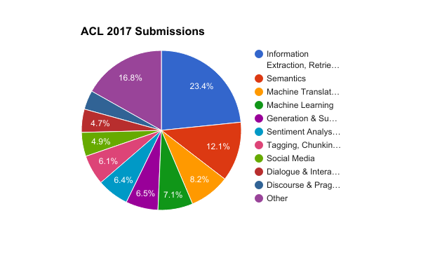 acl_2017